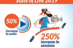 LiveU 2019 'State of Live' Report Confirms Continuous Strong Growth in Live IP Broadcasting